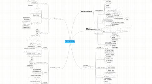 Mind Map: Kasvatuspsykologia