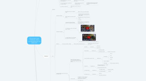 Mind Map: 30 jours pour vous remettre en forme Le programme pour les sédentaires