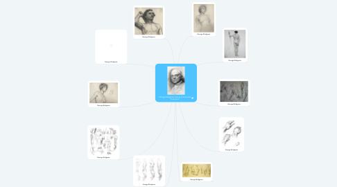 Mind Map: George Bridgman History of American Illustration