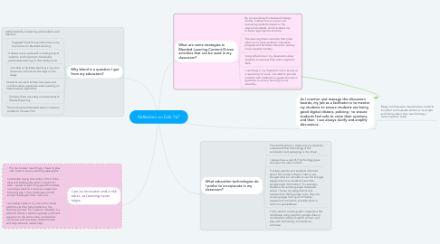 Mind Map: Reflection on Edit 767