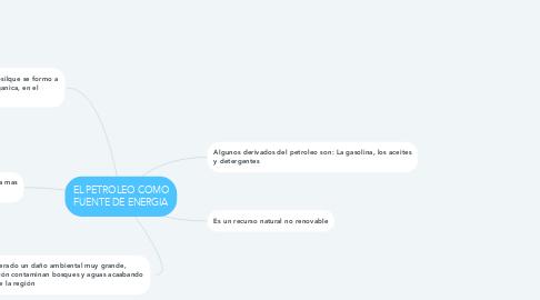 Mind Map: EL PETROLEO COMO FUENTE DE ENERGIA