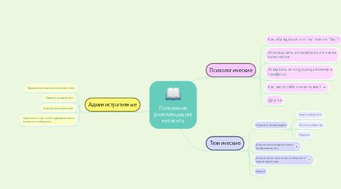 Mind Map: Положения (рекомендации) нетикета