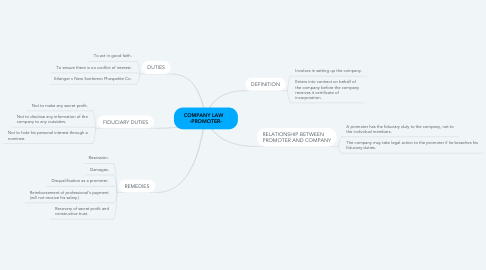 Mind Map: COMPANY LAW    -PROMOTER-