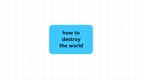 Mind Map: how to destroy the world
