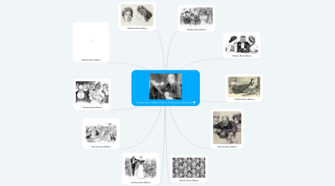 Mind Map: Charles Dana Gibson History of American Illustration