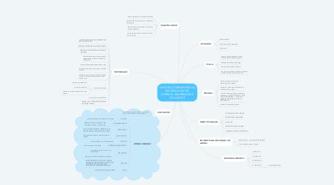 Mind Map: ANÁLISE COMPARATIVA DA EFICIÊNCIA ENTRE ESTRIBOS AMARRADOS E SOLDADOS