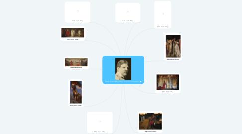 Mind Map: Edwin Austin Abbey History of American Illustration