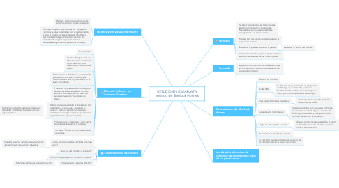 Mind Map: ESTUDIO EN ESCARLATA Metodo de Sherlock Holmes