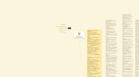 Mind Map: CONTRATO INTERNACIONAL