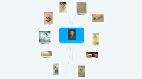 Mind Map: Frederick Stuart Church History of American Illustration