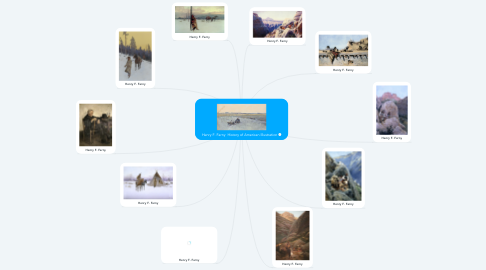 Mind Map: Henry F. Farny  History of American Illustration