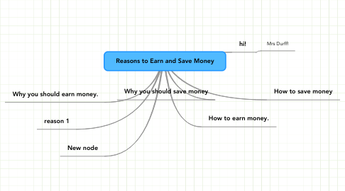 Mind Map: Reasons to Earn and Save Money