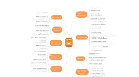 Mind Map: _