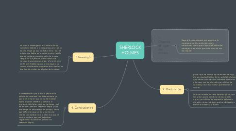 Mind Map: SHERLOCK HOLMES