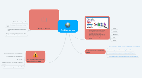 Mind Map: The big wide web