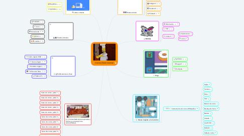 Mind Map: Cocina (Gastronomia).