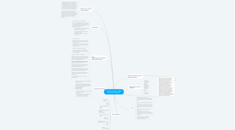 Mind Map: Tuckshop Takeover; What do I need to find out?