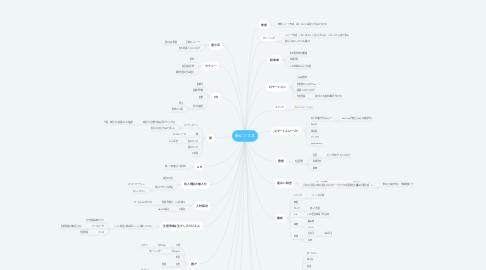 Mind Map: 新ビジネス