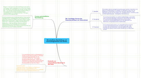Mind Map: Wirtschaftliche Machtbildung undKontrollmöglichkeiten des Staates