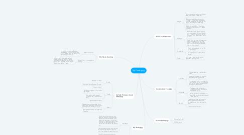 Mind Map: My Pedagogy