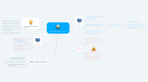 Mind Map: Effect searching for year 2