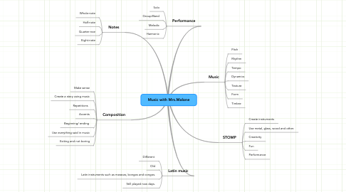 Mind Map: Music with Mrs.Malone