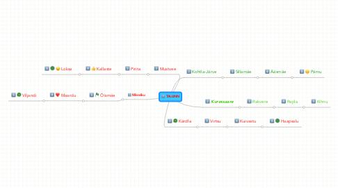 Mind Map: TALLINN