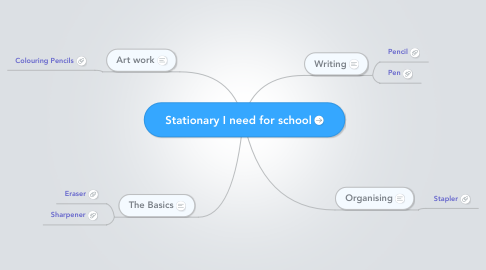 Mind Map: Stationary I need for school