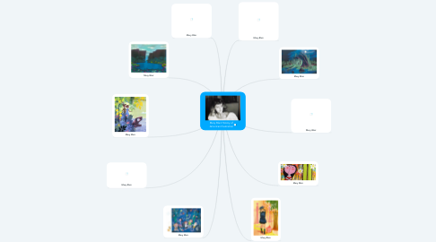 Mind Map: Mary Blair History of American Illustration