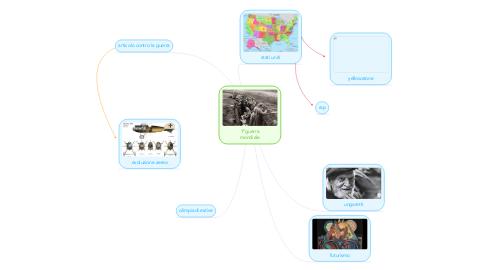 Mind Map: 1°guerra mondiale