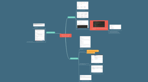 Mind Map: AWS CI part 6 - Health Check with lambda