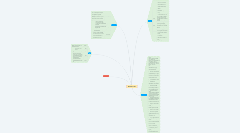 Mind Map: Navegadores Web