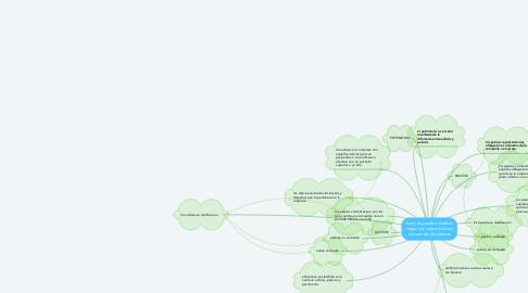 Mind Map: como se pueden clasificar segun sus caracteristicas las cuentas de balance
