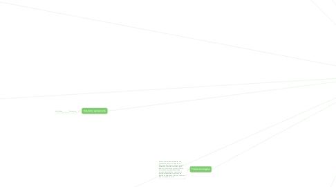 Mind Map: Proyecto transversal Sendero del Pueblo de Luracatao