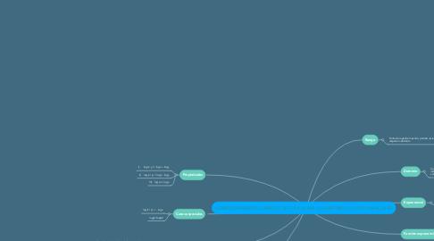 Mind Map: COMPORTAMIENTO GRÁFICO DE FUNCIONES LOGARÍTMICAS Y EXPONENCIALES