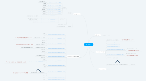 Mind Map: サンピース