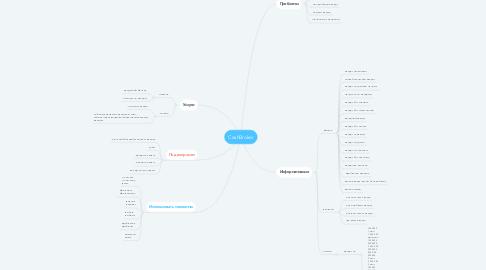 Mind Map: CashBroker