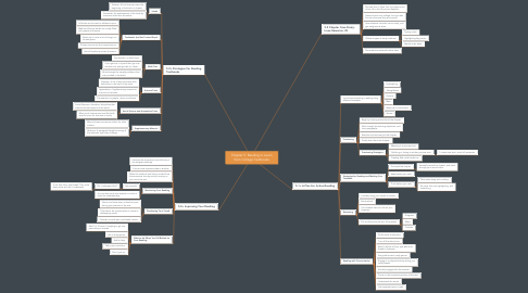 Mind Map: Chapter 5: Reading to Learn from College Textbooks