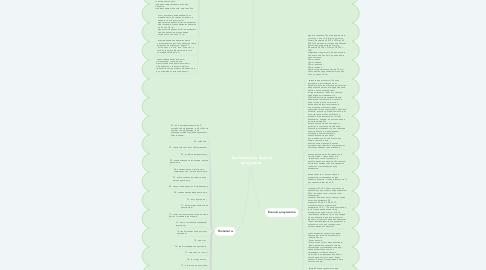 Mind Map: Требования к бланку документа