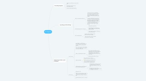 Mind Map: Korstogene