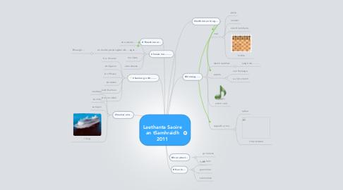 Mind Map: Laethanta Saoire an tSamhraidh 2011