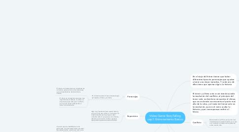 Mind Map: Video Game StoryTelling cap1: Entrenamiento Basico