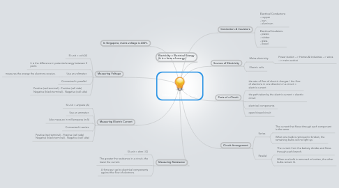 Mind Map: Introducing Electricity
