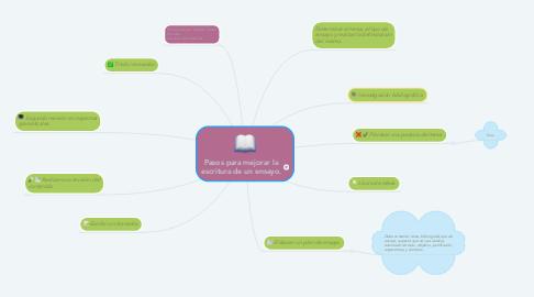 Mind Map: Pasos para mejorar la escritura de un ensayo.