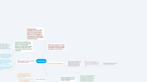 Mind Map: Szociológia