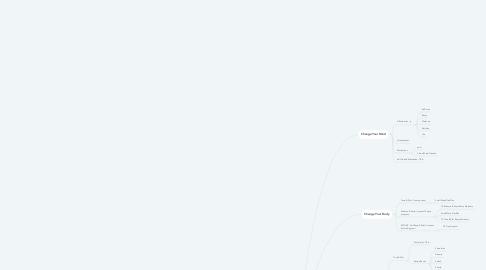 Mind Map: New BB Portal
