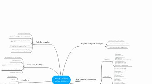 Mind Map: Projekt Arbeit - super einfach -
