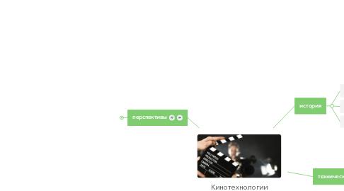 Mind Map: Кинотехнологии