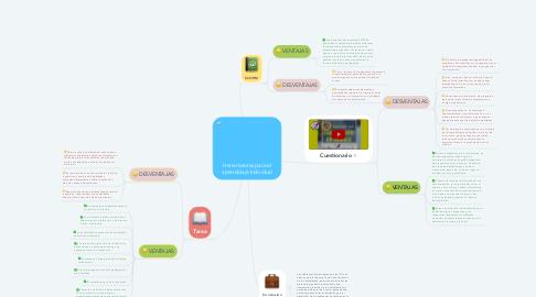 Mind Map: Herramientas para el aprendizaje Individual