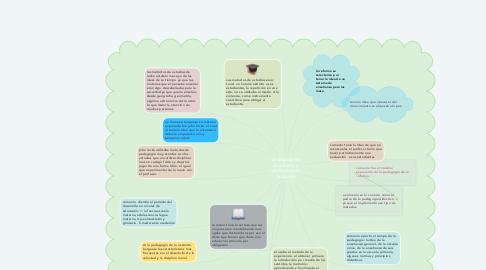 Mind Map: pedagogía de la reforma y de la naciente burguesa